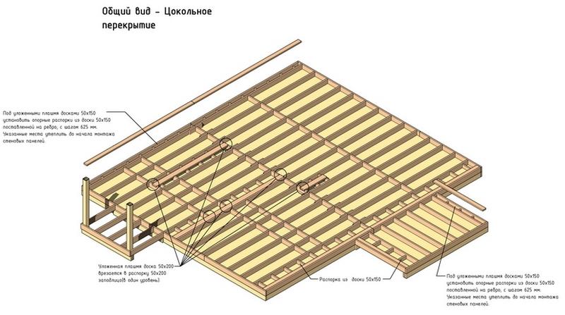 Проект Василий Лобанов РП - Лист - 17 - Общий вид - Цокольное перекрытие