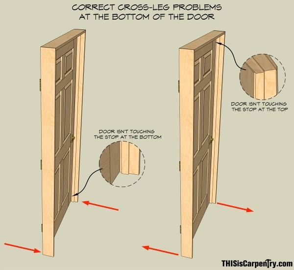 установка дверной коробки в каркасный дом 3