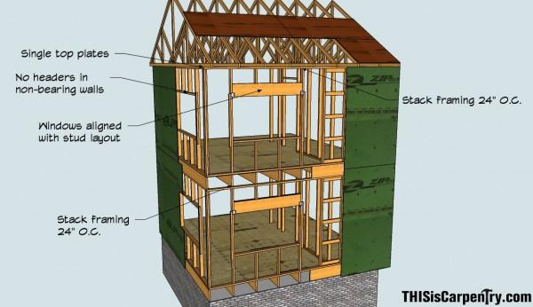 каркасный дом cal green 1