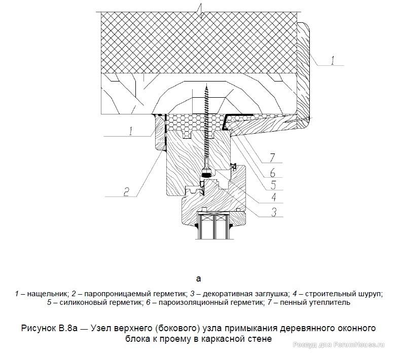 Стандартная коробка (верх и бок) ГОСТ