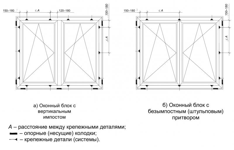 800px-Примеры_расположения_опорных_(несущих)_колодок_и_крепежных_деталей